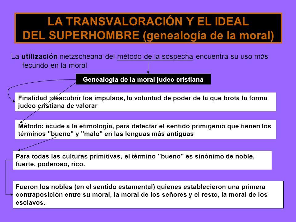 LA TRANSVALORACIÓN Y EL IDEAL DEL SUPERHOMBRE (genealogía de la moral)
