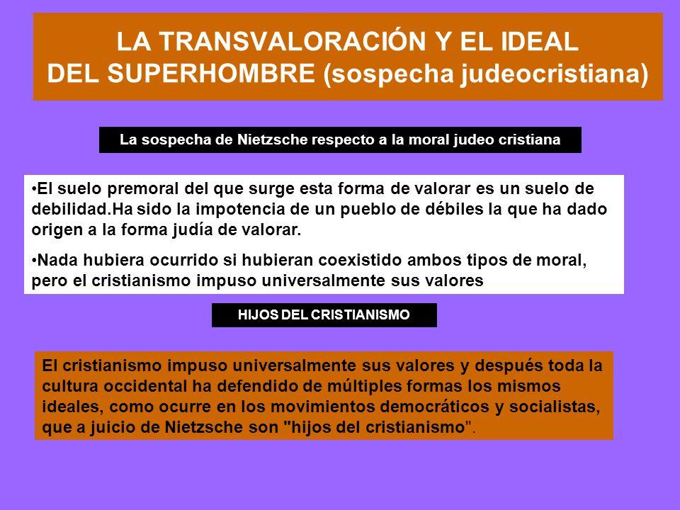 LA TRANSVALORACIÓN Y EL IDEAL DEL SUPERHOMBRE (sospecha judeocristiana)