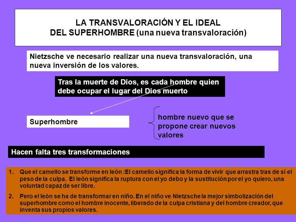 LA TRANSVALORACIÓN Y EL IDEAL DEL SUPERHOMBRE (una nueva transvaloración)