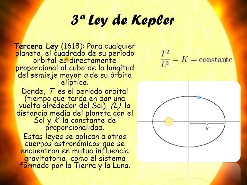 3ª Ley de Kepler