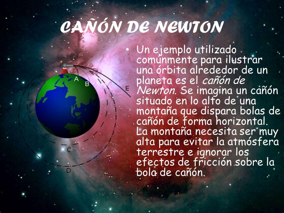 CAÑÓN DE NEWTON
