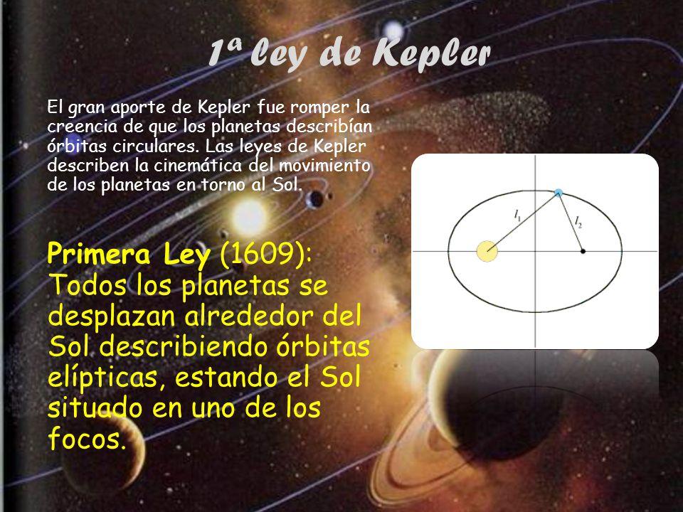 1ª ley de Kepler