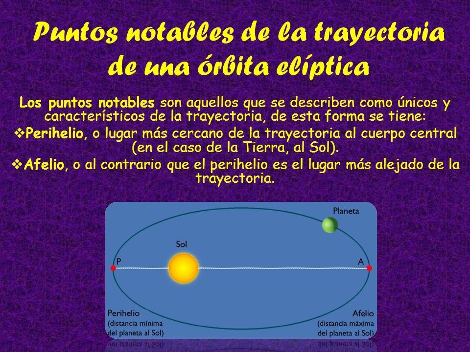Puntos notables de la trayectoria de una órbita elíptica