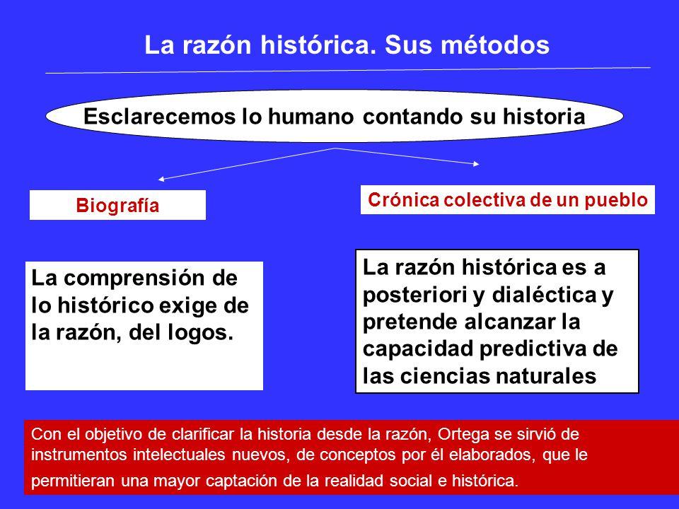 La razón histórica. Sus métodos