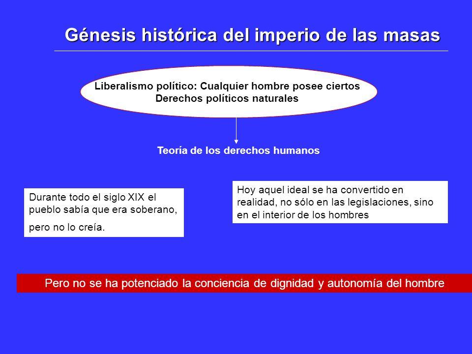 Génesis histórica del imperio de las masas