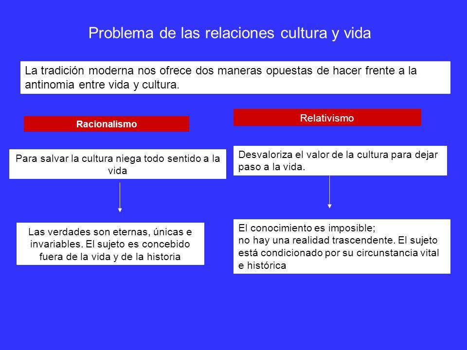 Problema de las relaciones cultura y vida