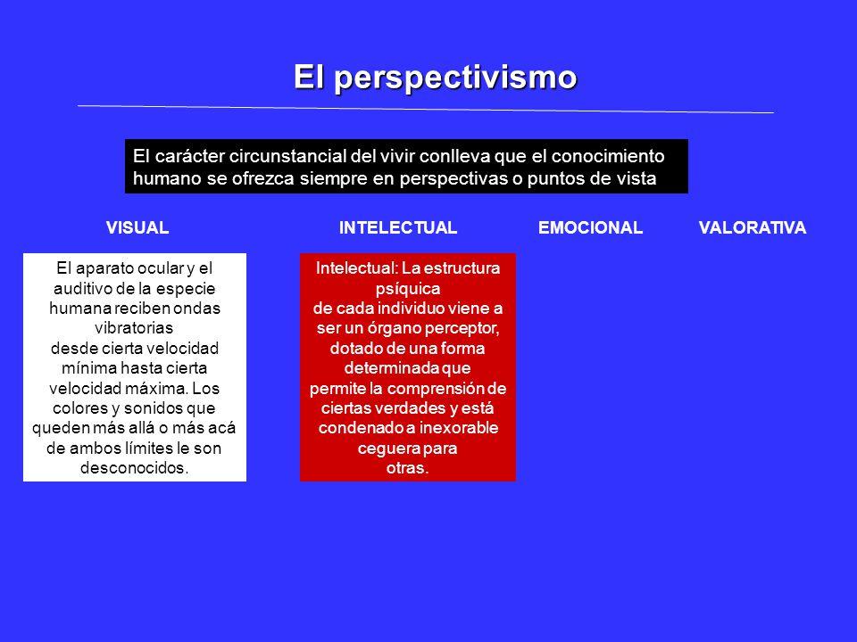 El perspectivismo El carácter circunstancial del vivir conlleva que el conocimiento humano se ofrezca siempre en perspectivas o puntos de vista.