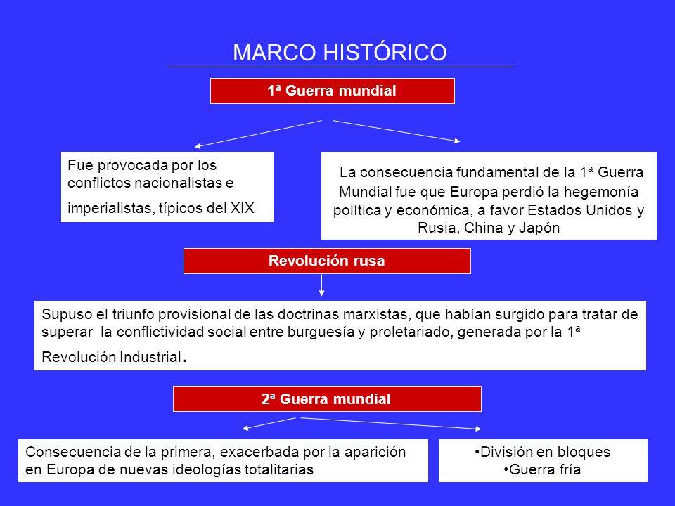 MARCO HISTÓRICO 1ª Guerra mundial. Fue provocada por los conflictos nacionalistas e imperialistas, típicos del XIX.