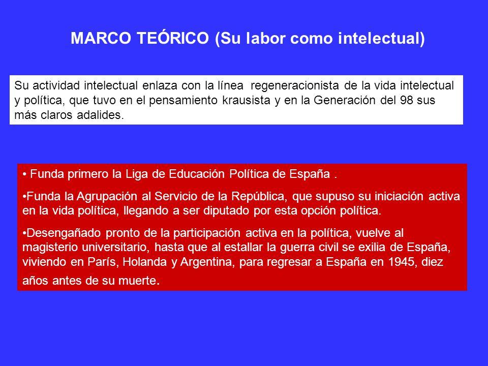MARCO TEÓRICO (Su labor como intelectual)