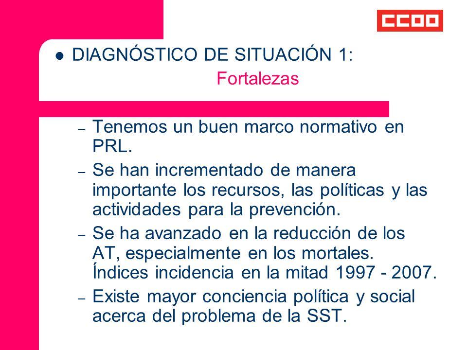 DIAGNÓSTICO DE SITUACIÓN 1: