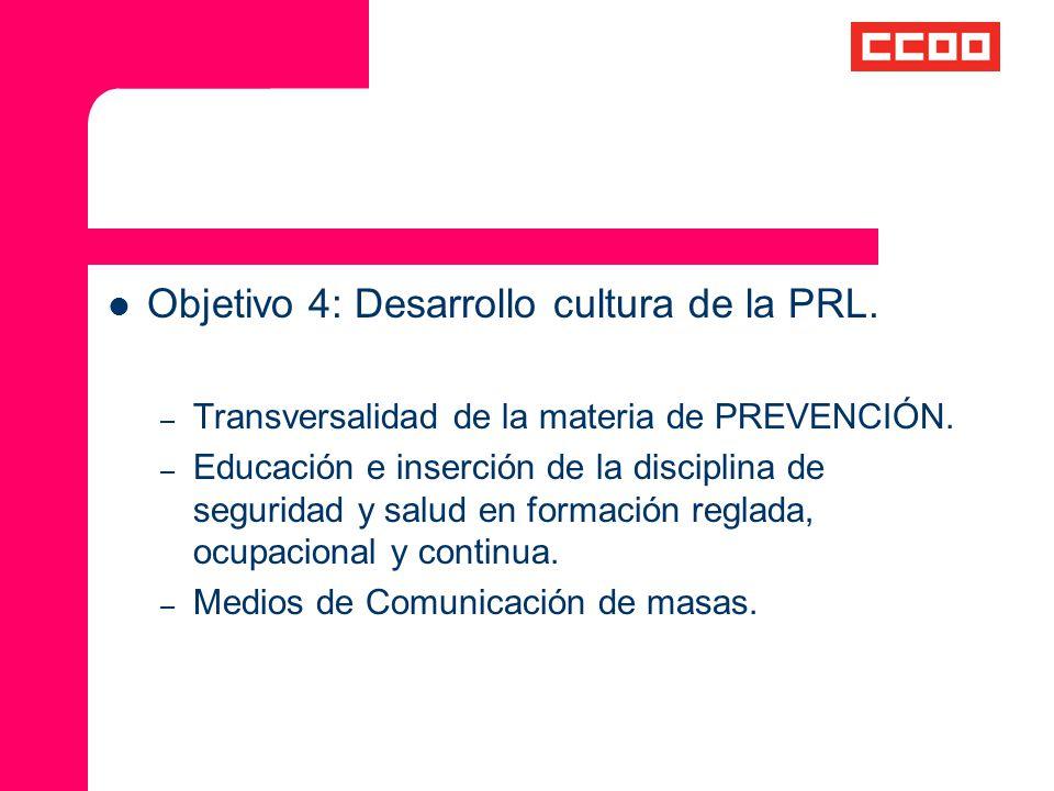 Objetivo 4: Desarrollo cultura de la PRL.