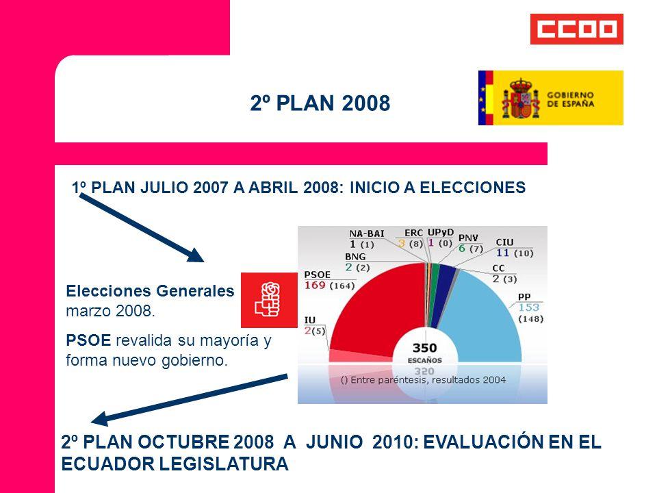 2º PLAN 2008 1º PLAN JULIO 2007 A ABRIL 2008: INICIO A ELECCIONES. Elecciones Generales marzo 2008.