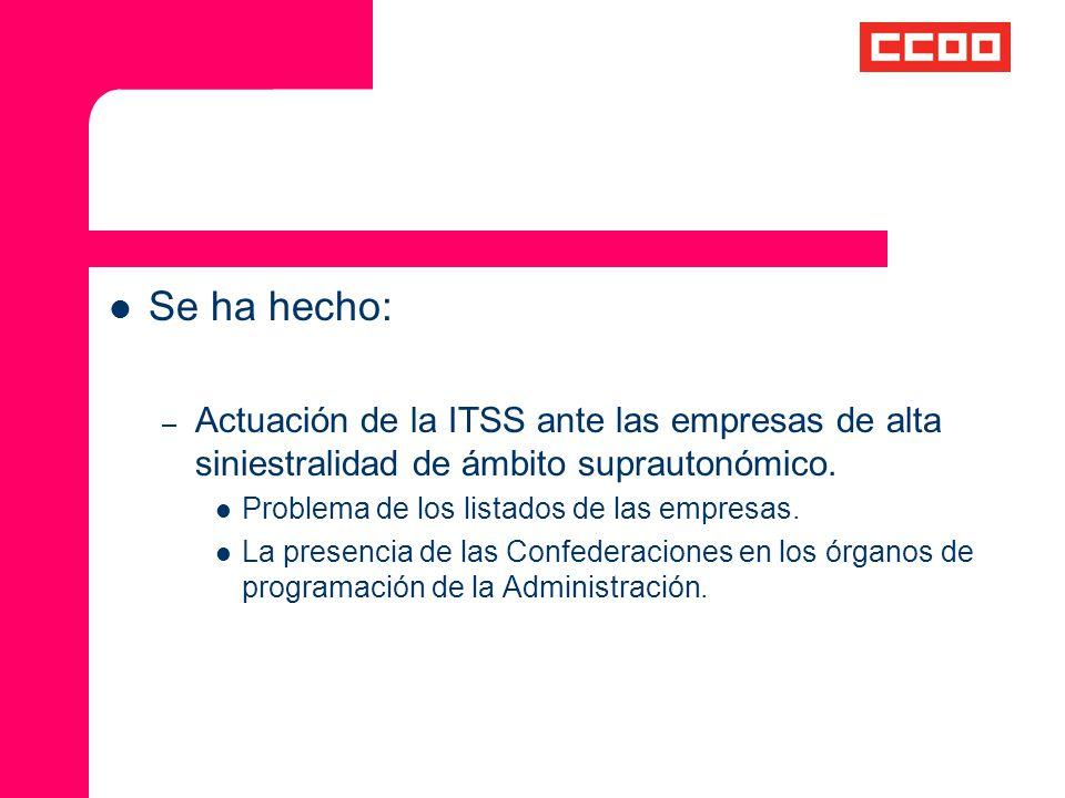 Se ha hecho: Actuación de la ITSS ante las empresas de alta siniestralidad de ámbito suprautonómico.