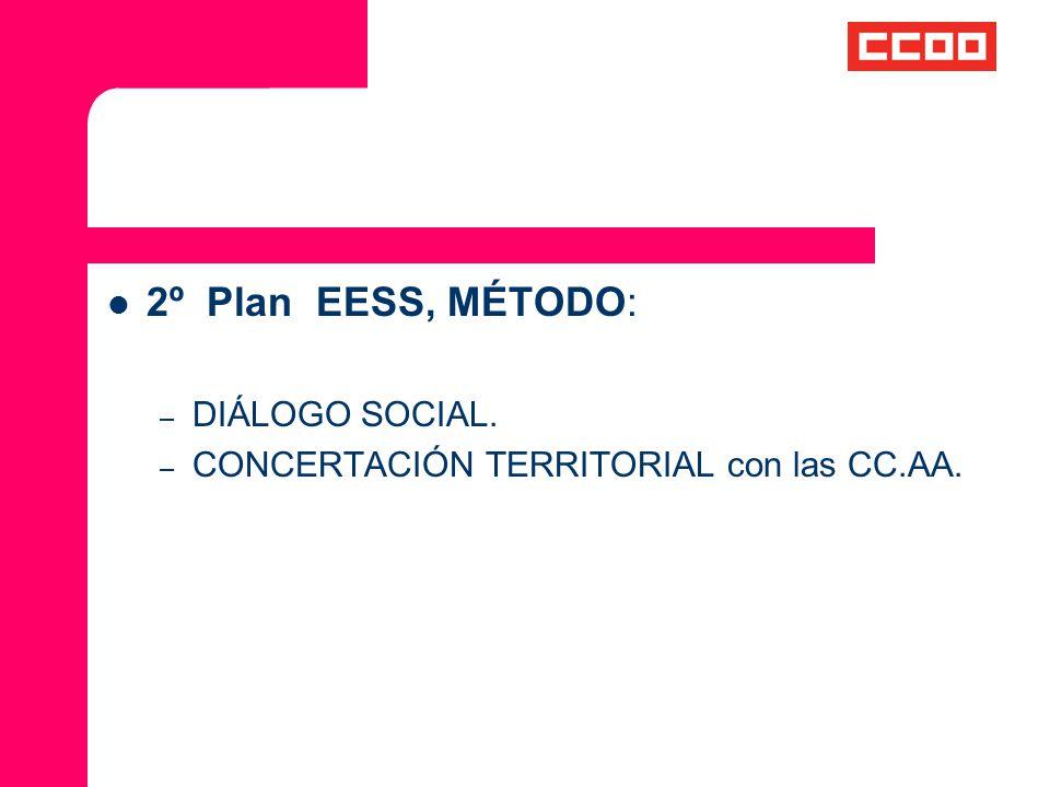 2º Plan EESS, MÉTODO: DIÁLOGO SOCIAL.