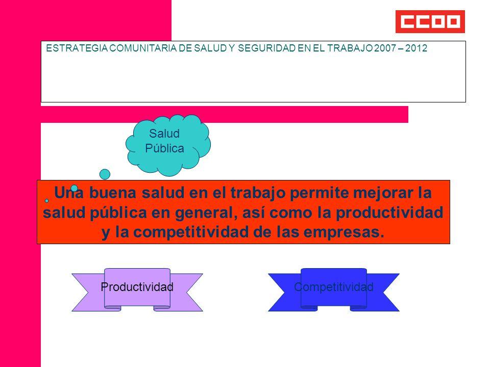 ESTRATEGIA COMUNITARIA DE SALUD Y SEGURIDAD EN EL TRABAJO 2007 – 2012