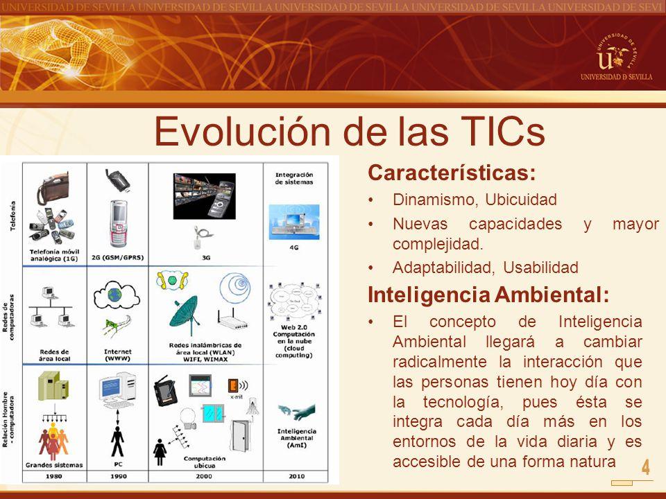 Evolución de las TICs 4 Características: Inteligencia Ambiental: