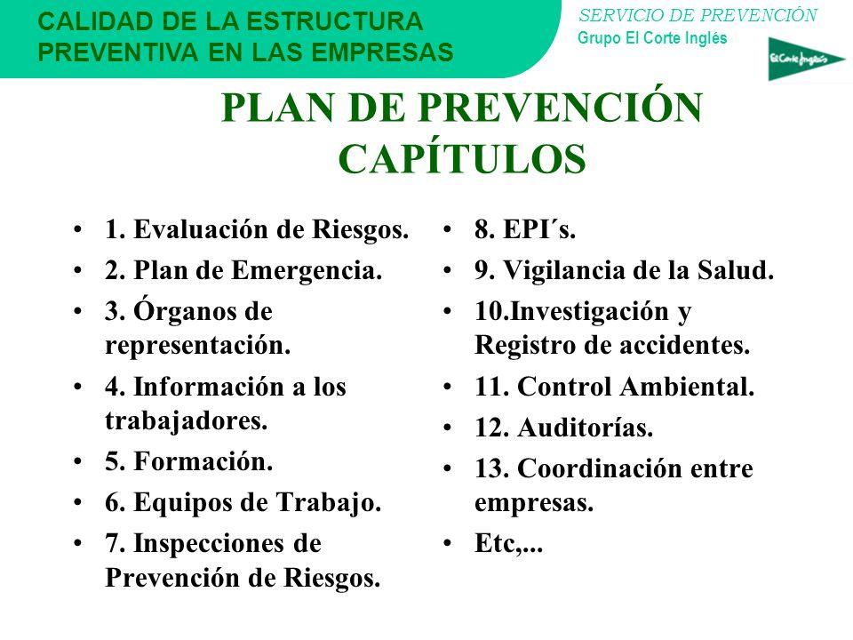 PLAN DE PREVENCIÓN CAPÍTULOS
