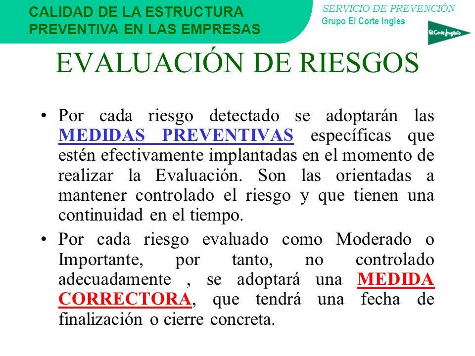 CALIDAD DE LA ESTRUCTURA PREVENTIVA EN LAS EMPRESAS