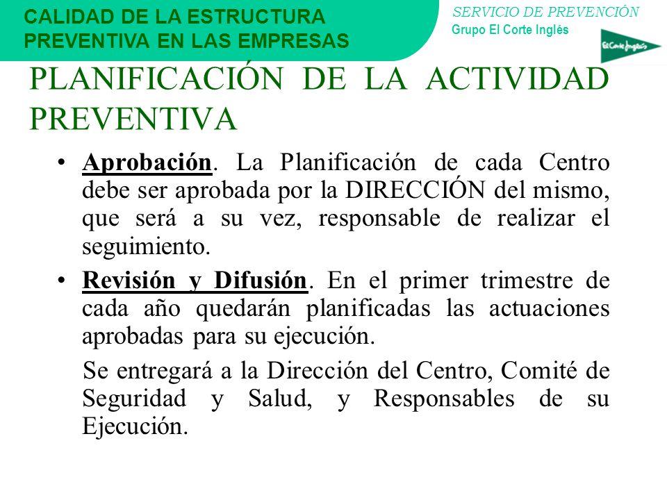 PLANIFICACIÓN DE LA ACTIVIDAD PREVENTIVA