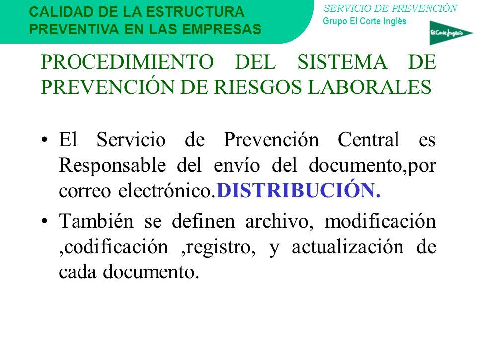 PROCEDIMIENTO DEL SISTEMA DE PREVENCIÓN DE RIESGOS LABORALES