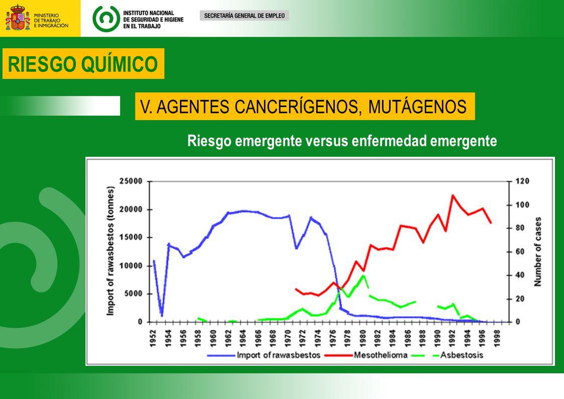 RIESGO QUÍMICO V. AGENTES CANCERÍGENOS, MUTÁGENOS