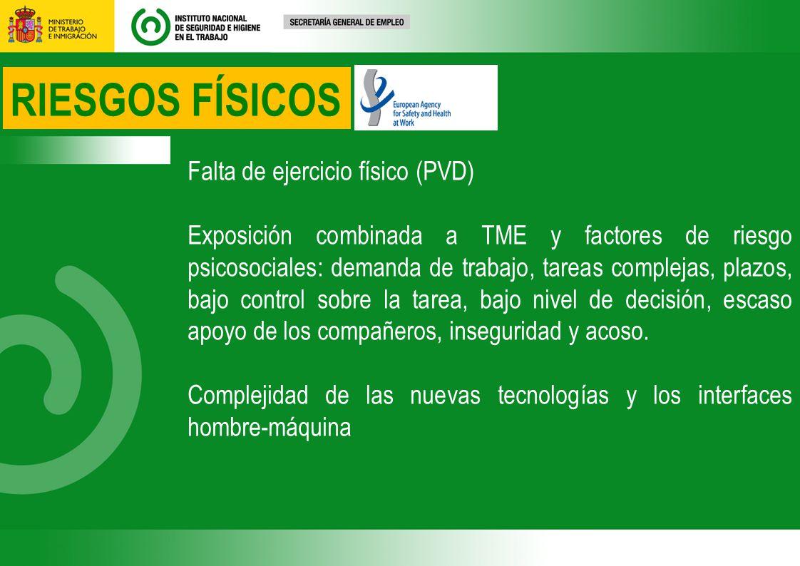 RIESGOS FÍSICOS Falta de ejercicio físico (PVD)