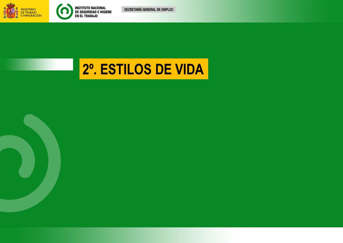 2º. ESTILOS DE VIDA 25