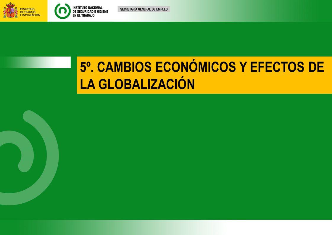 5º. CAMBIOS ECONÓMICOS Y EFECTOS DE LA GLOBALIZACIÓN
