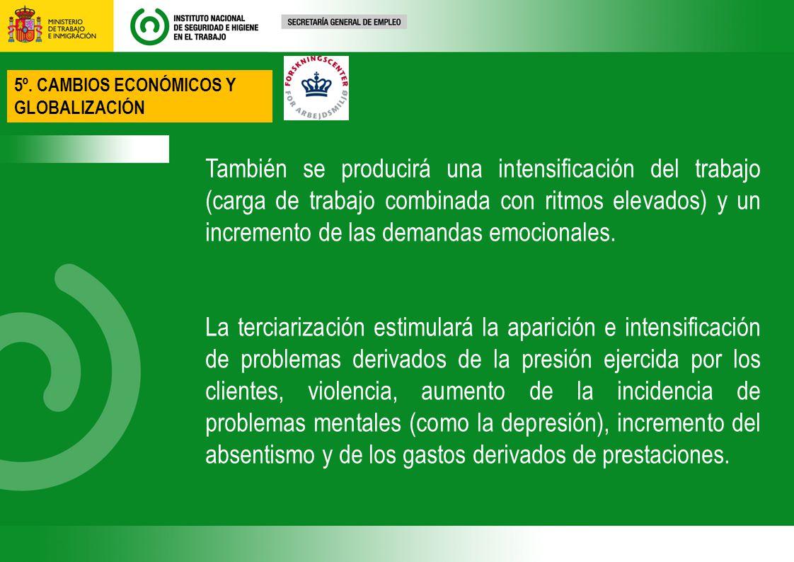 5º. CAMBIOS ECONÓMICOS Y GLOBALIZACIÓN