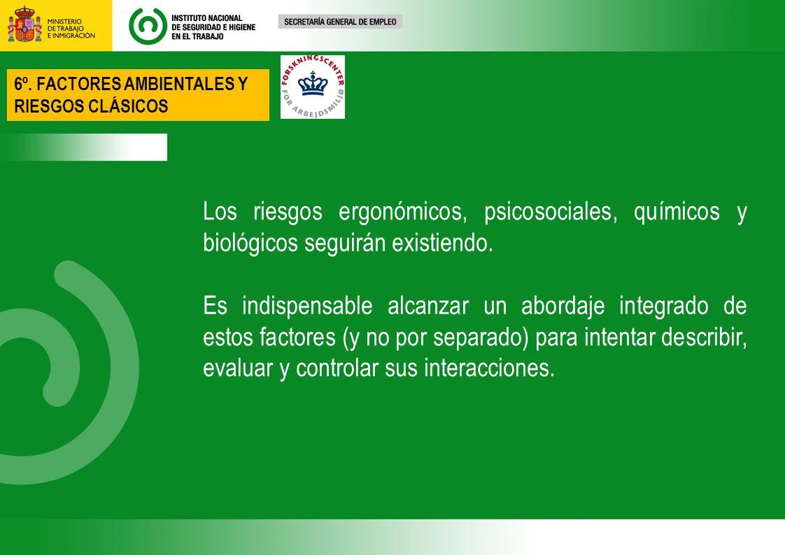 6º. FACTORES AMBIENTALES Y RIESGOS CLÁSICOS