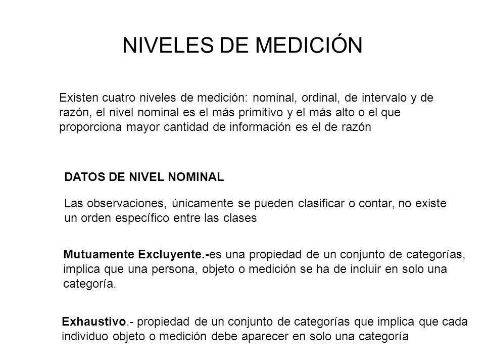 NIVELES DE MEDICIÓN