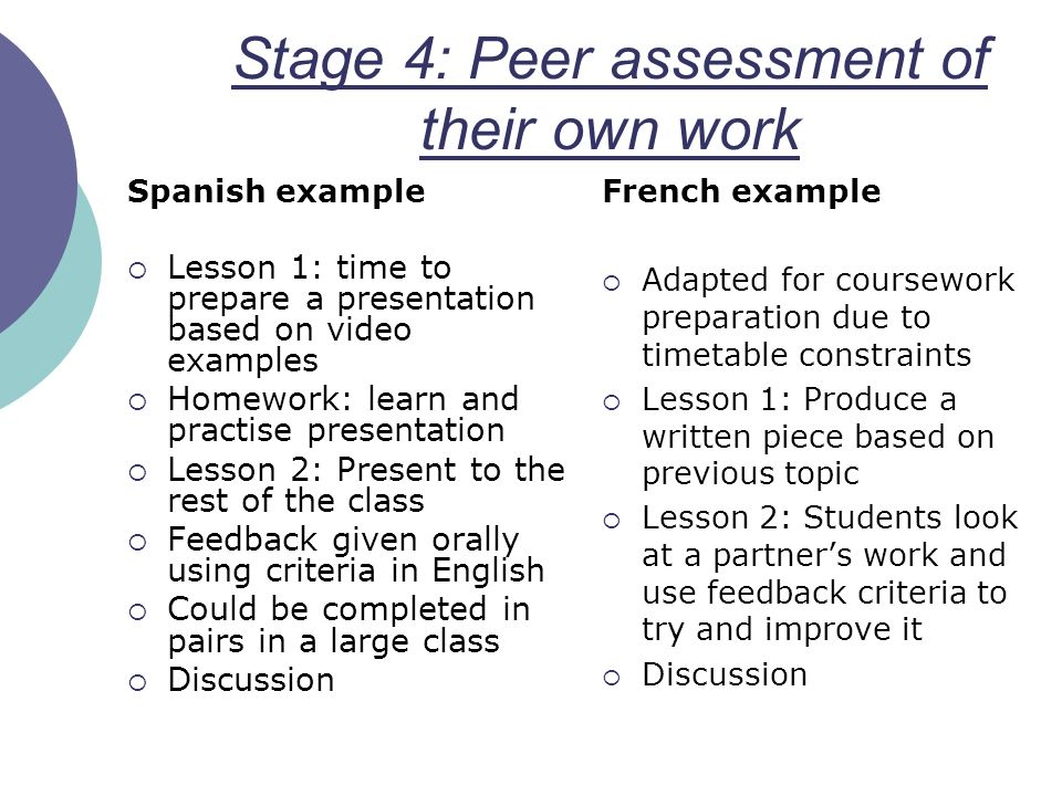 Stage 4: Peer assessment of their own work