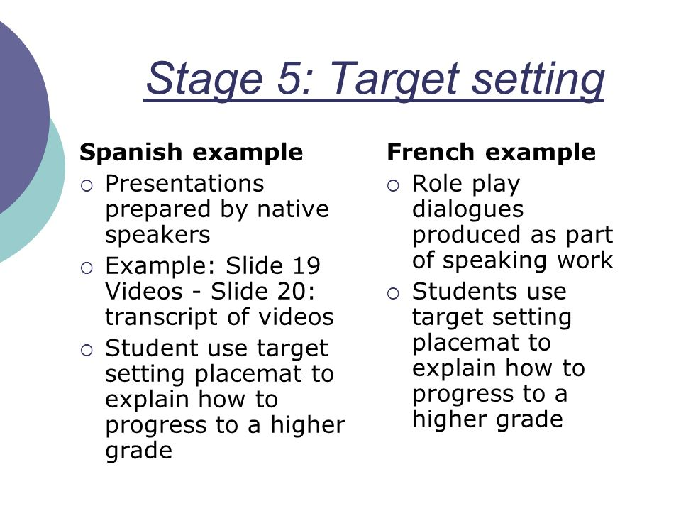 Stage 5: Target setting Spanish example