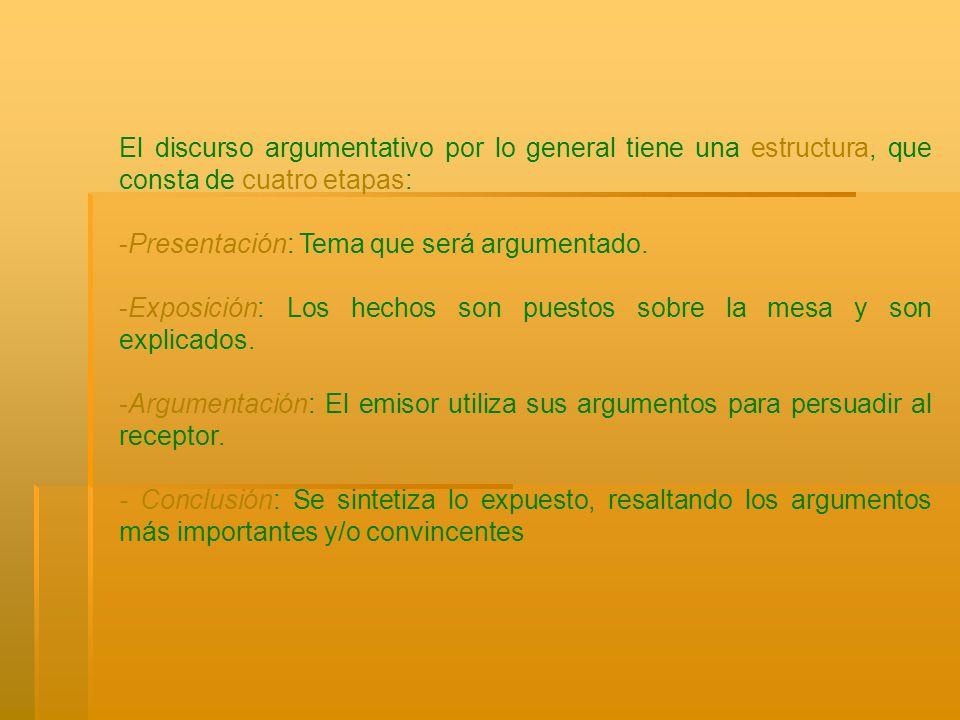 El discurso argumentativo por lo general tiene una estructura, que consta de cuatro etapas: