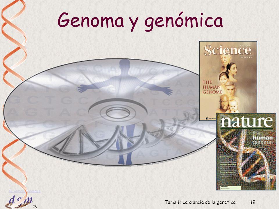 Tema 1: La ciencia de la genética