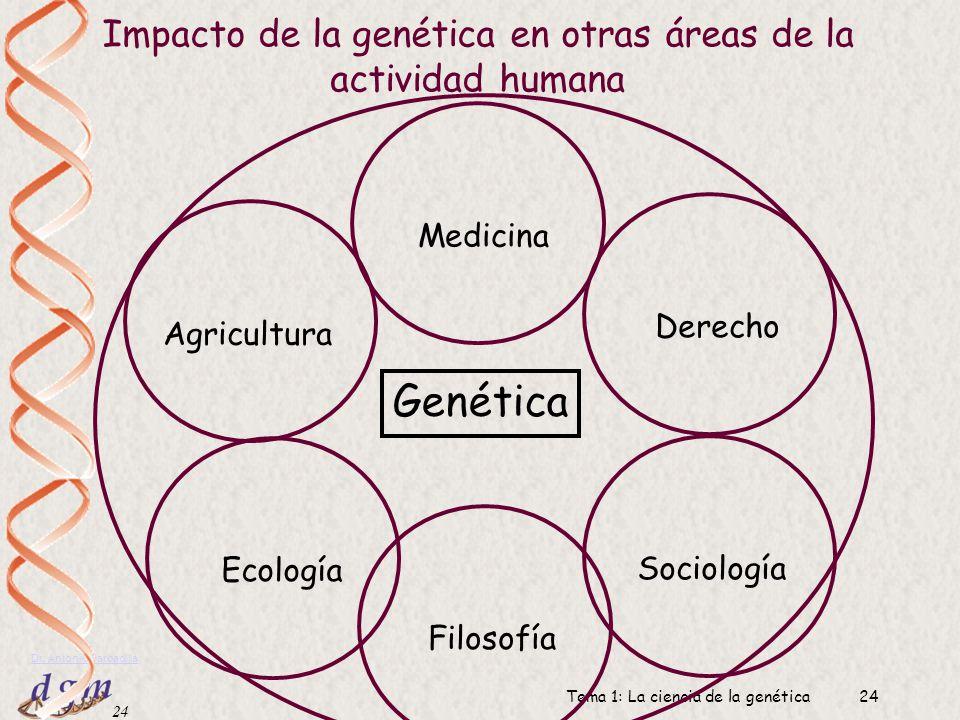 Genética Impacto de la genética en otras áreas de la actividad humana
