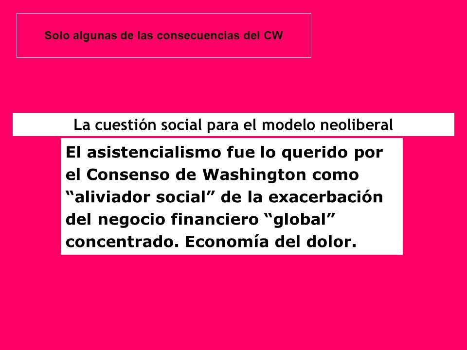 La cuestión social para el modelo neoliberal