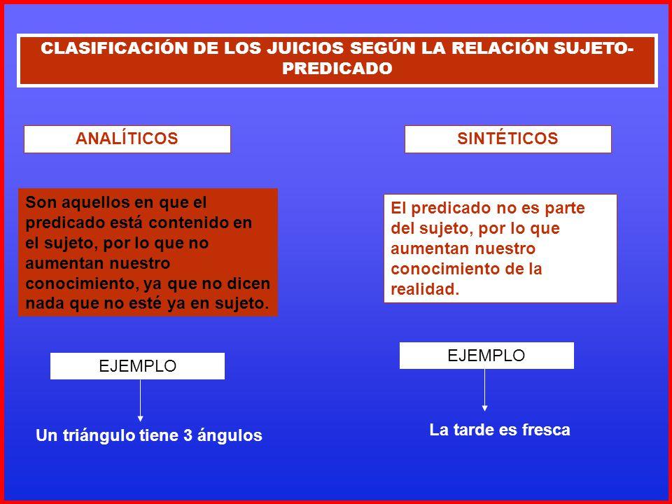 CLASIFICACIÓN DE LOS JUICIOS SEGÚN LA RELACIÓN SUJETO-PREDICADO