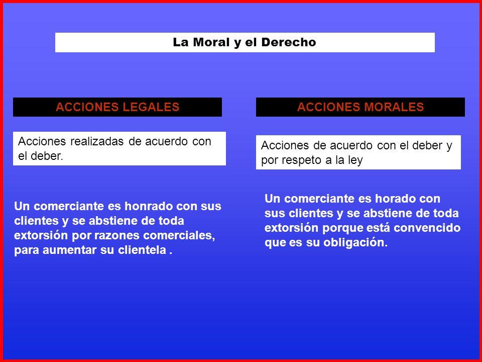La Moral y el Derecho ACCIONES LEGALES. ACCIONES MORALES. Acciones realizadas de acuerdo con el deber.