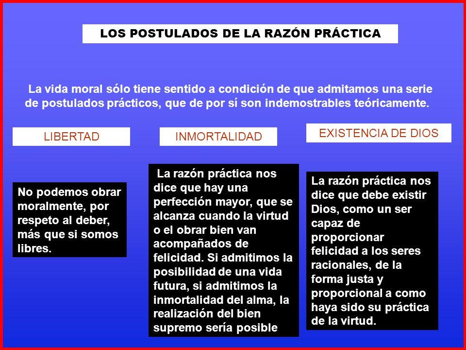 LOS POSTULADOS DE LA RAZÓN PRÁCTICA