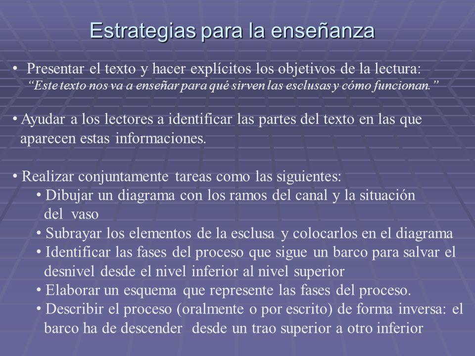Estrategias para la enseñanza