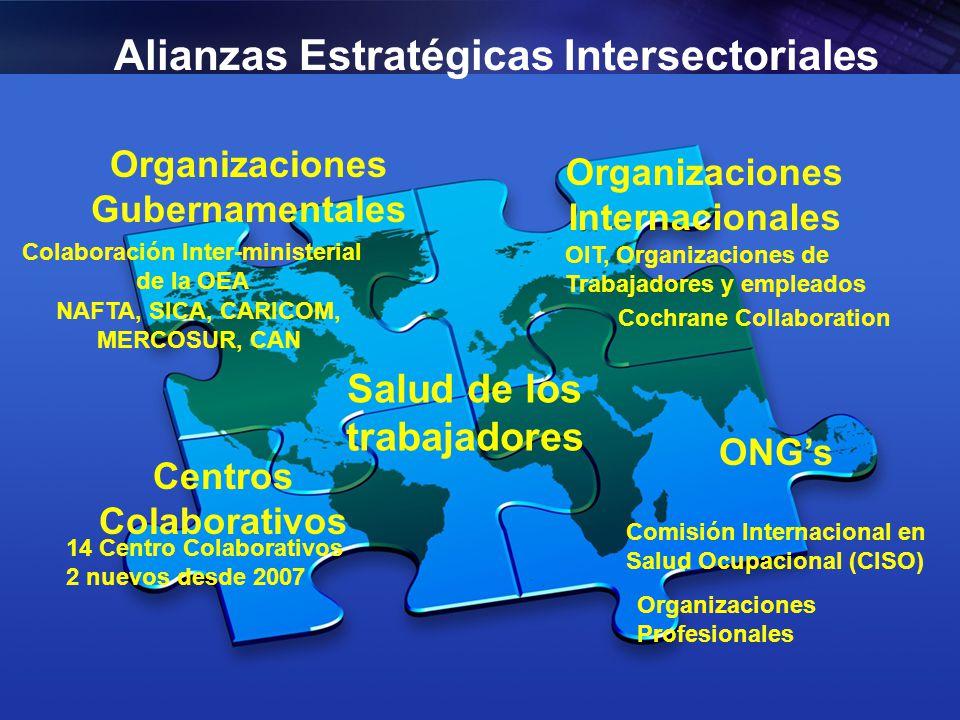 Alianzas Estratégicas Intersectoriales