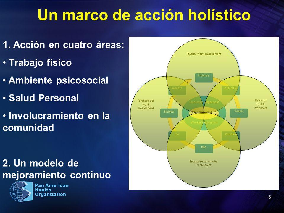 Un marco de acción holístico