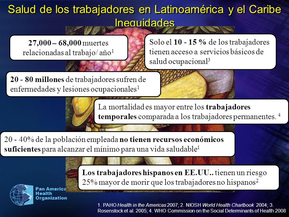 Salud de los trabajadores en Latinoamérica y el Caribe Inequidades