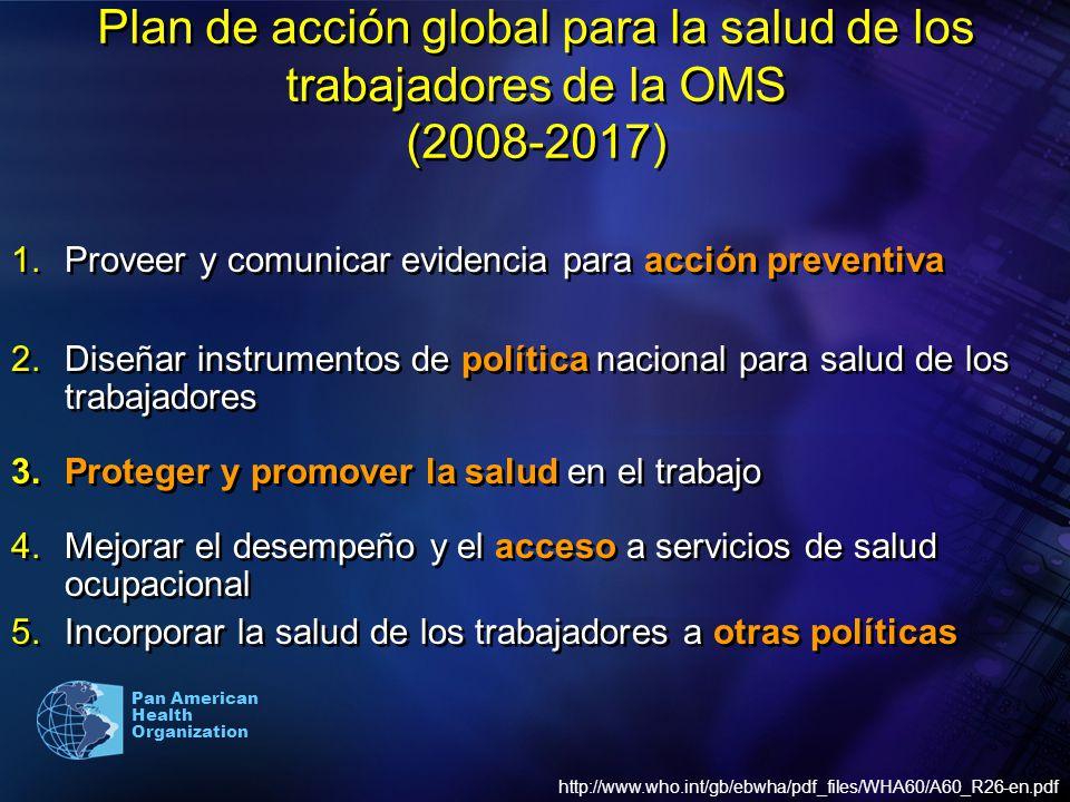 Plan de acción global para la salud de los trabajadores de la OMS (2008-2017)