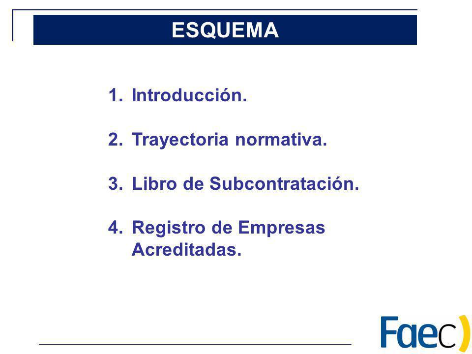 ESQUEMA Introducción. Trayectoria normativa. Libro de Subcontratación.