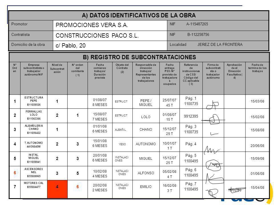 A) DATOS IDENTIFICATIVOS DE LA OBRA B) REGISTRO DE SUBCONTRATACIONES