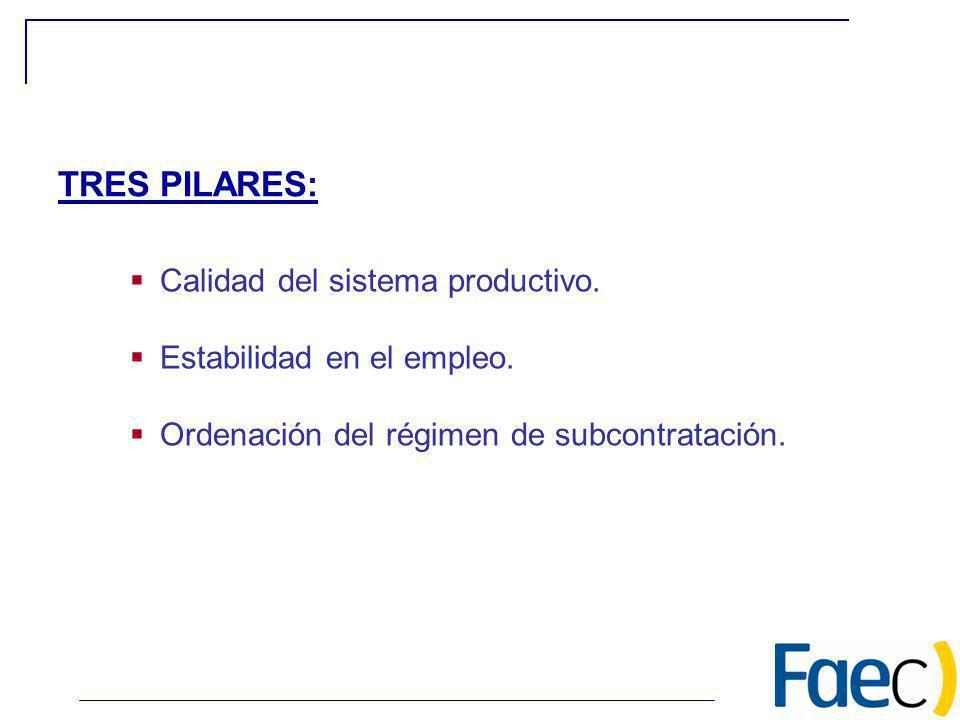 TRES PILARES: Calidad del sistema productivo.