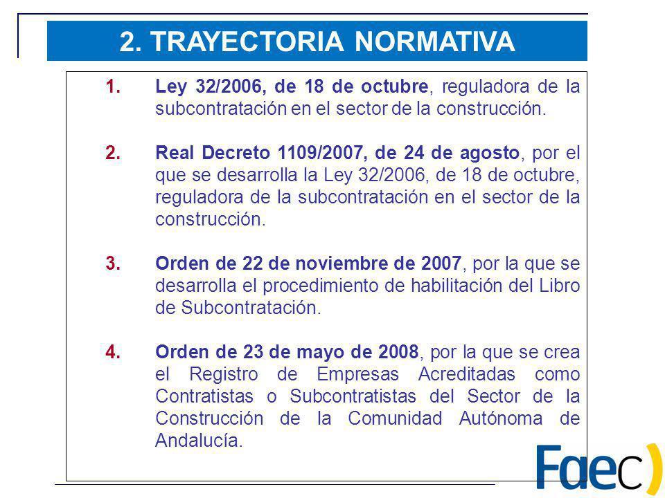 2. TRAYECTORIA NORMATIVA