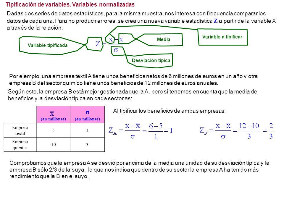 σ (en millones) Tipificación de variables. Variables normalizadas